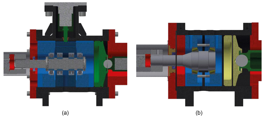 Sample test setups for radial, combined, and axial loads